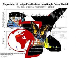 **RAAAting **the** **World -** **Strukturelle Gewalt der Finanzmärkte Kritische Twin-Installation zur globalen kriminellen ...