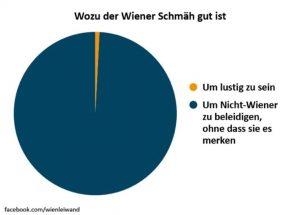 Klassiker #wienerschmäh