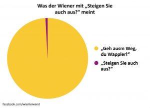 #wappler