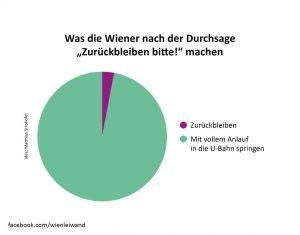 #wienliebe