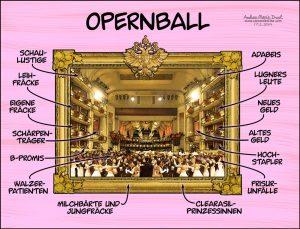 Es ist wieder soweit. Was man über den #Opernball wissen muss